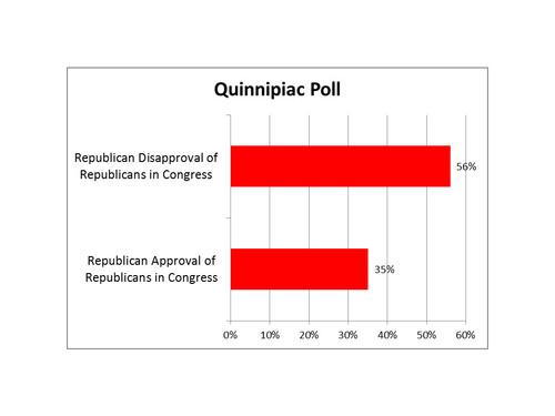 2014-08-18-RepublicansandRepublicansinCongress.jpg