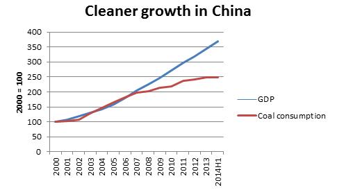 2014-08-18-china1.png