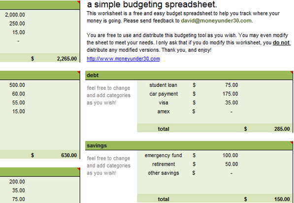 Household Budget Templates That Will Help If You Actually Stick - Simple budget template google docs
