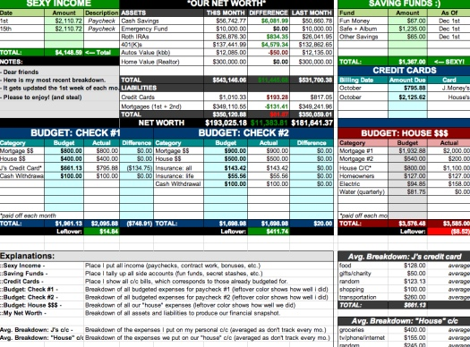 Printables Household Budget Worksheet Excel 5 household budget templates that will help if you actually stick 2014 08 20 financialsnapshotandbudget jpg