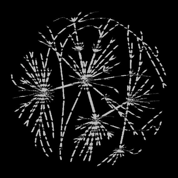 2014-08-20-graph_mlp.png