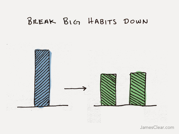 2014-08-22-breakdownhabits.jpg
