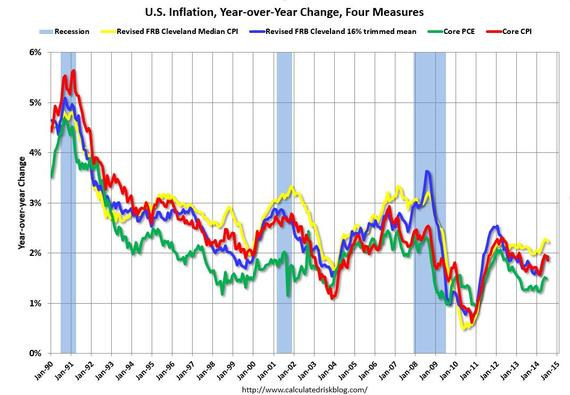 2014-08-22-inflation.jpg