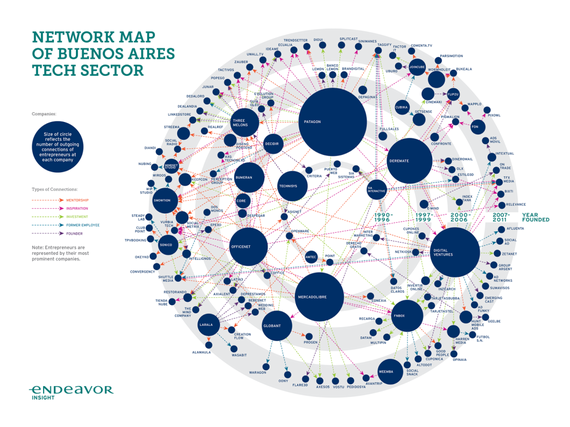 2014-08-25-networkmap.png
