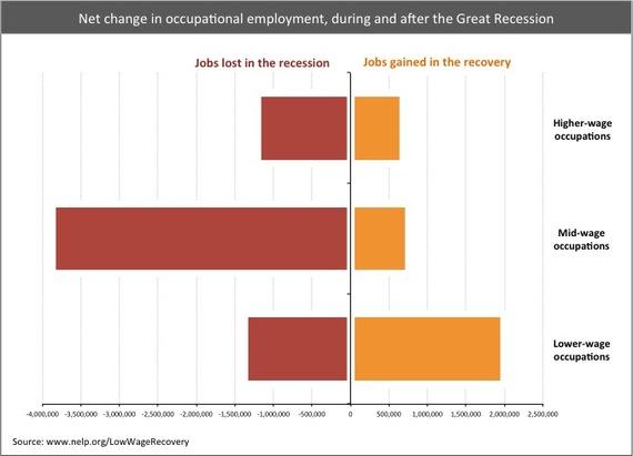 2014-08-27-recession.jpeg