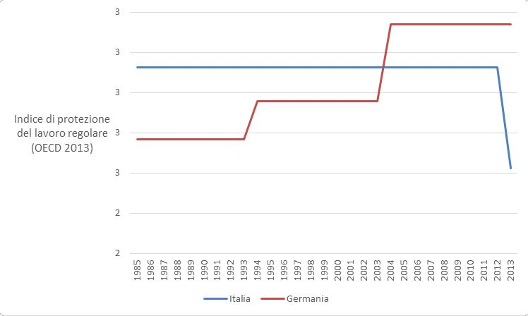 2014-08-29-graf.JPG