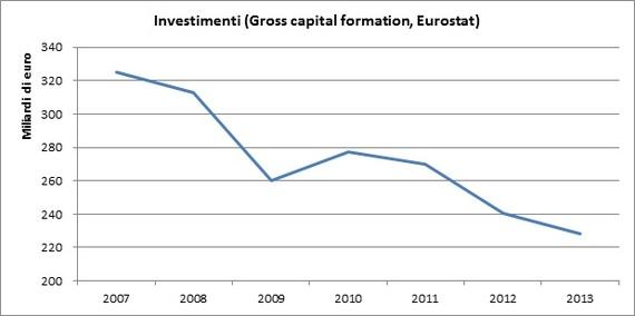 2014-08-30-Investimenti.jpg