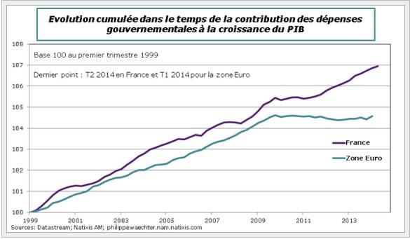 2014-09-01-Graph1.jpg