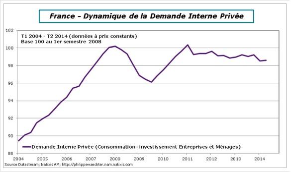 2014-09-01-Graph3.jpg