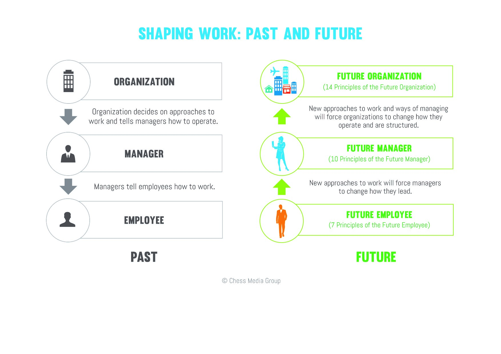 future of work Read the latest stories about future of work on fortune.