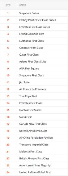 2014-09-04-RankingsGood.png