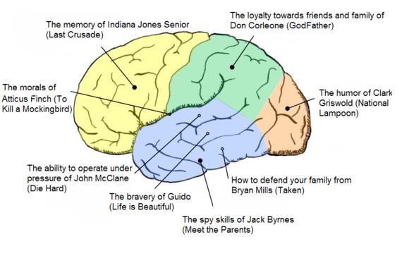 2014-09-05-Brain.png