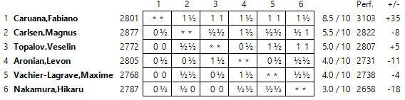 2014-09-07-Cupstandingsfinal.jpg