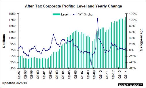 2014-09-08-profits.png