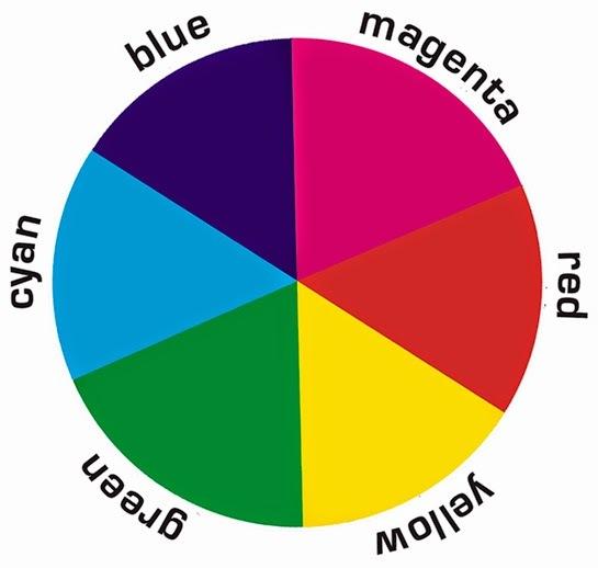 2014-09-08-web_74_additive_subtractive_color_wheel.jpg