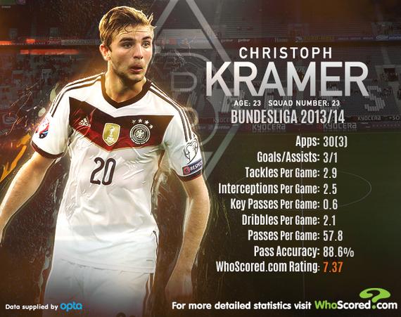 2014-09-09-Kramer.jpg