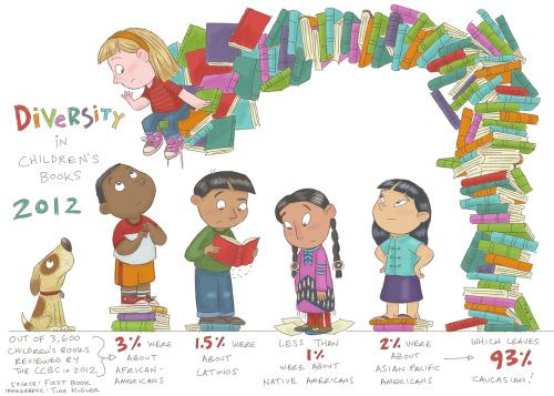 2014-09-10-diversity_tinakugler.jpg