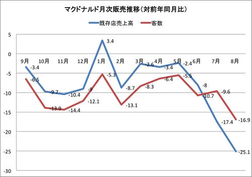 2014-09-11-20140911_onishihiroshi_01.png