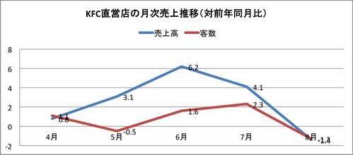 2014-09-11-20140911_onishihiroshi_02.png