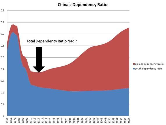 2014-09-12-dependencyrationadir2.jpg