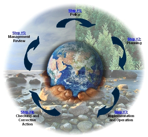 environmental problem essay topics We cannot leave the problem-solving save time and order how to reduce environmental problems essay editing search for the related topics ecology environmental.