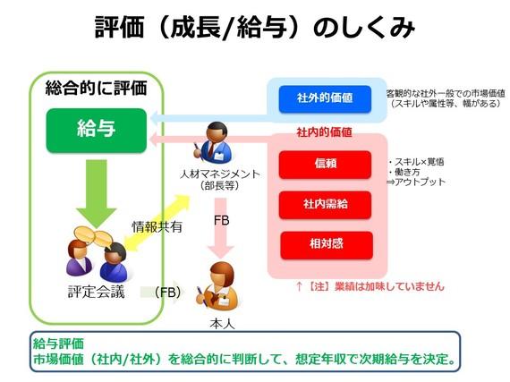 2014-09-16-20140916_cybozu_06.jpg