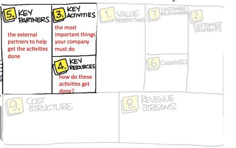 2014-09-16-activitiesresourcespartners.jpg