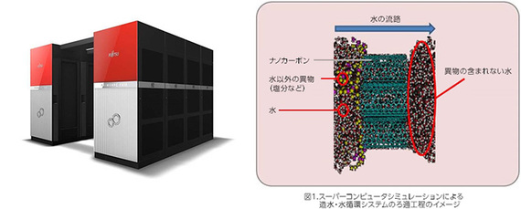 2014-09-16-fujitsunews01_img02.jpg