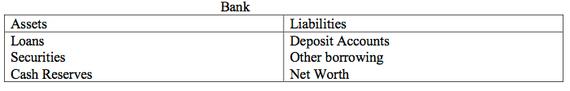 2014-09-19-Bank_balance_sheet.jpg