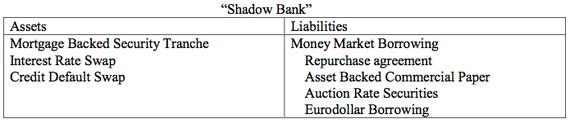 2014-09-19-Shadow_bank_balance_sheet.jpg