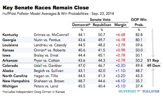 2014-09-23-SenateModel0923.png