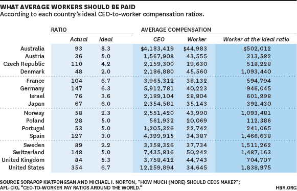 2014-09-24-3whataverageworkers.png