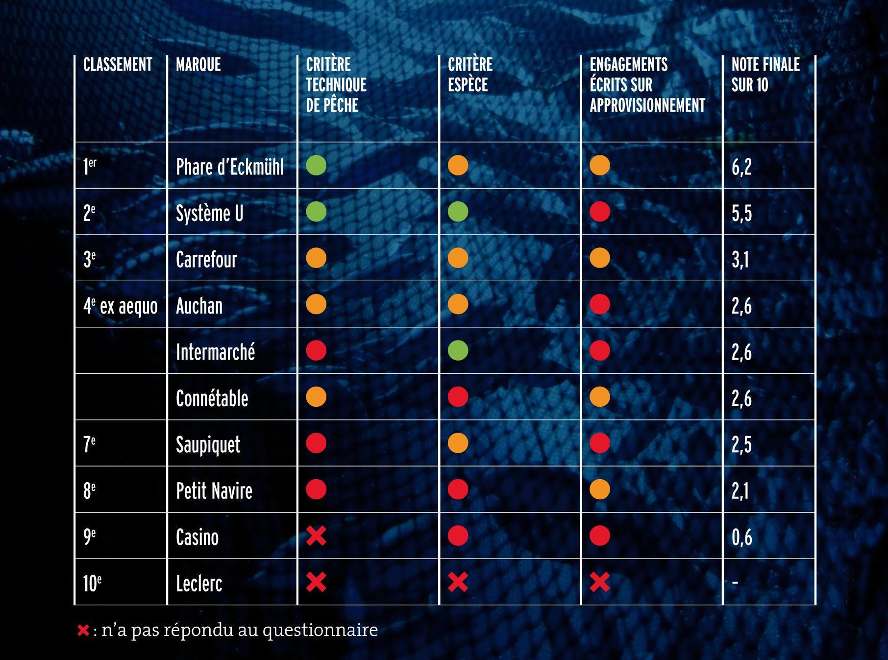 2014-09-24-Ranking_01.jpg