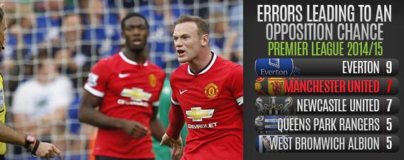 2014-09-24-Rooneytop.jpg
