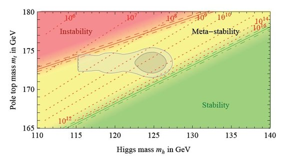 2014-09-25-MetastableVacuum.jpg