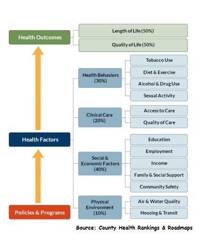 2014-09-26-healthfactors.jpg