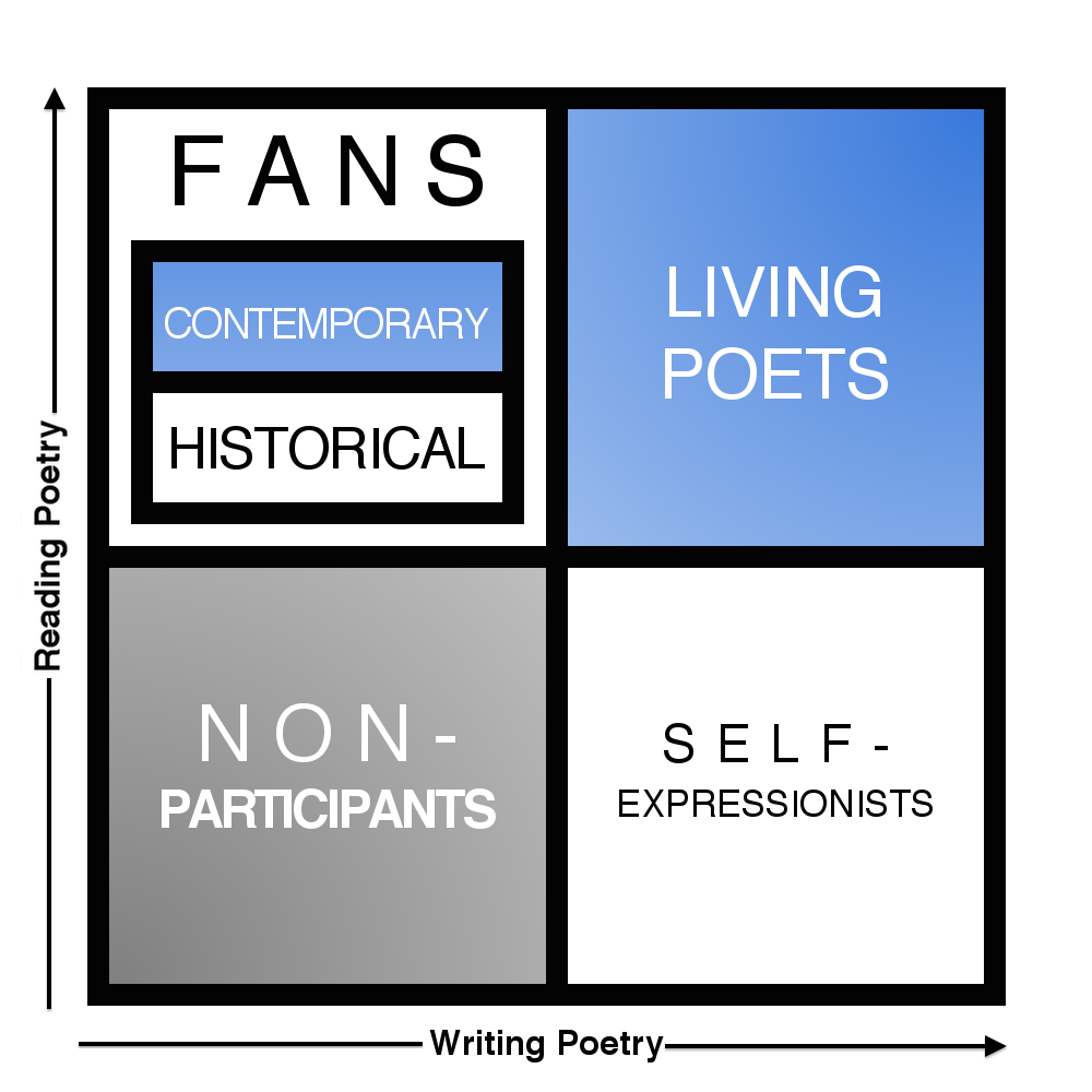 2014-09-29-poetryengagement.png