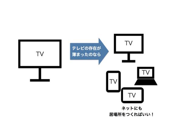 2014-10-02-20141002_skaiosamu_01.png