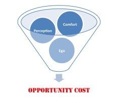 2014-10-02-OpportunityCosthuffpost.jpg