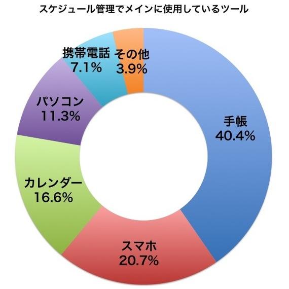 2014-10-06-20141006_sirabee_02.jpg