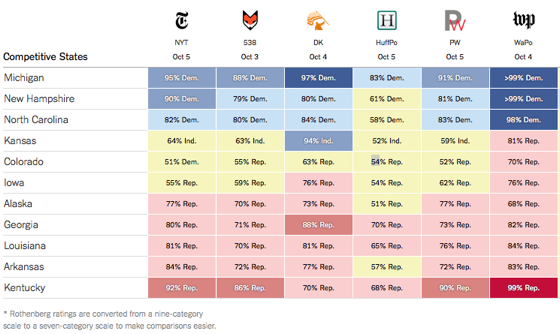 2014-10-06-NYTcomparison.png