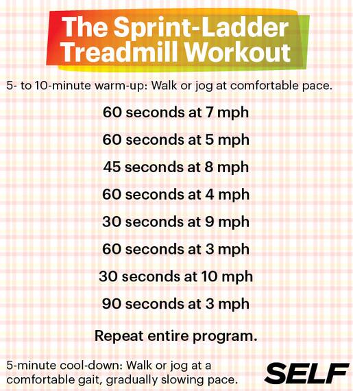 2014-10-07-SprintLadderTreadmillWorkout.jpg