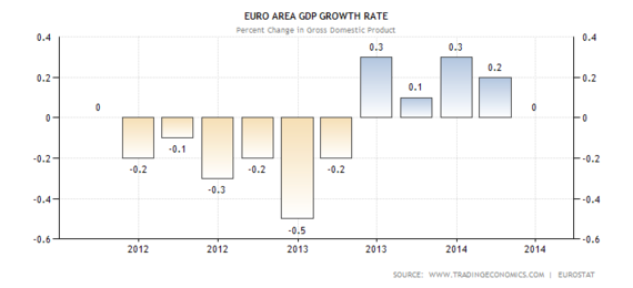 2014-10-09-euro.png