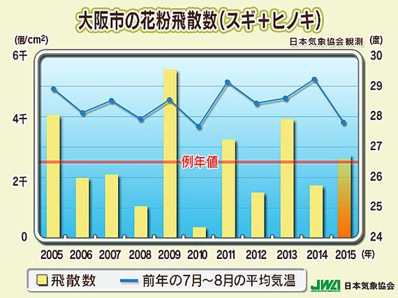 2014-10-09-pollun22.jpg