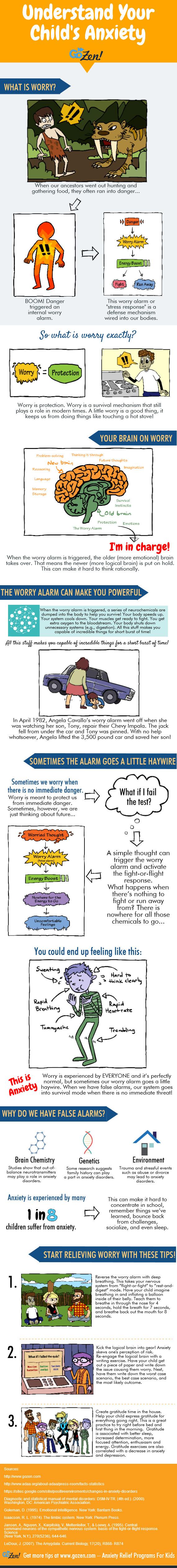2014-10-13-ChildsAnxietyFinal.jpg