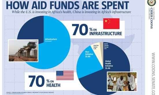 2014-10-13-ChineseAID550x330.jpg