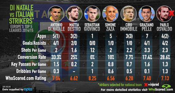 2014-10-13-ItalystrikErs.jpg