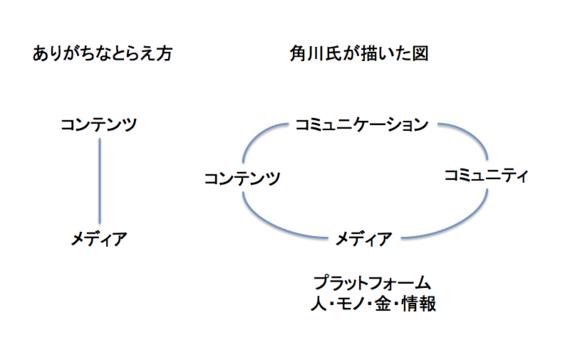 2014-10-14-20141014_sakaiosamu_02.png