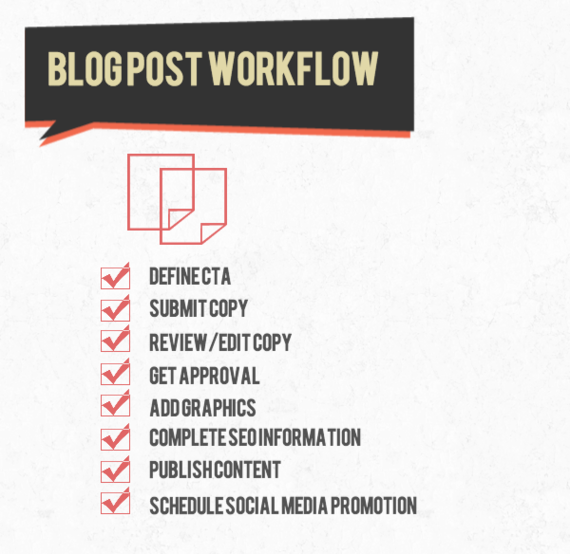 2014-10-14-BlogPostWorkflow.png