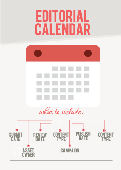 A collaborative editorial calendar